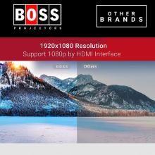 BOSS S3 3000 Lumens HD Portable Projector Support USB/WiFi/HDMI/VGA/AV Input/ Audio Input for Movies, Home Cinema, Theater, Training, Office, Auditorium, Restaurant